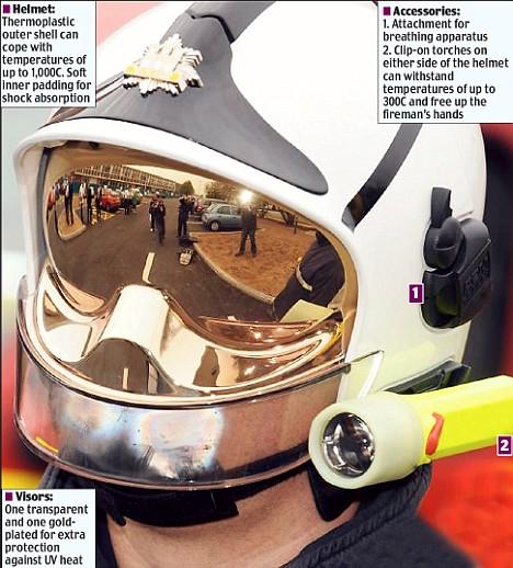firemanhelmet