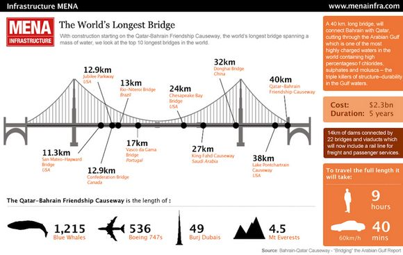 largestbridge2