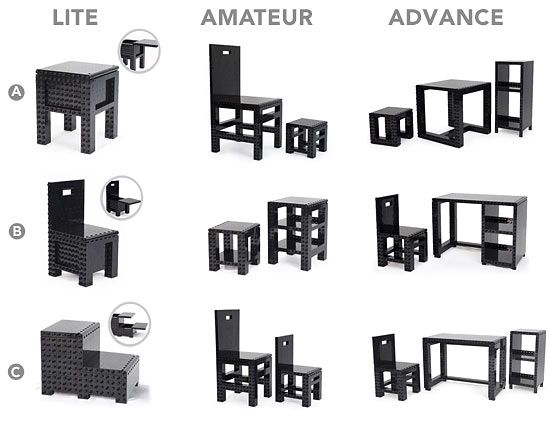 Three Sets Of DIY Building Blocks Are Available: Lite, Amateur And Advance.  The Lite Version Has Enough Bricks To Let You Build A Single Piece Of  Furniture ...