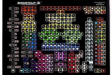 shortcut-s-1
