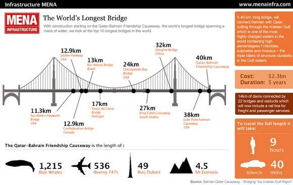 largestbridge2