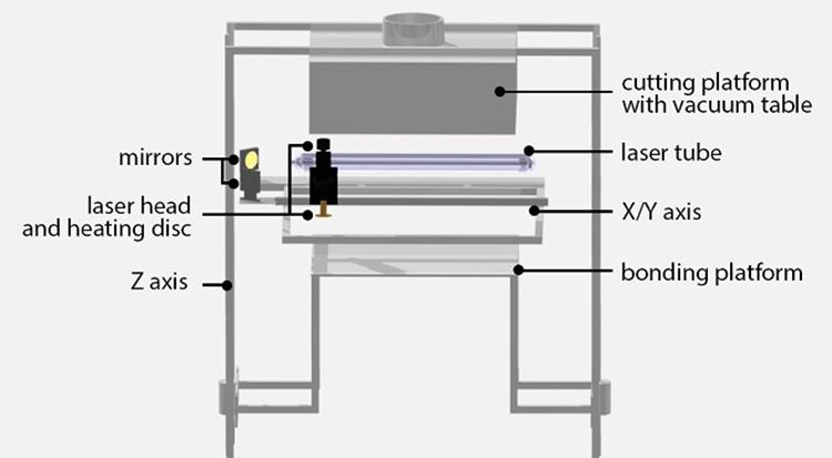fabric-3D-printer-3